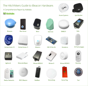aislelabs-report-ibeacon-v1-all (1)